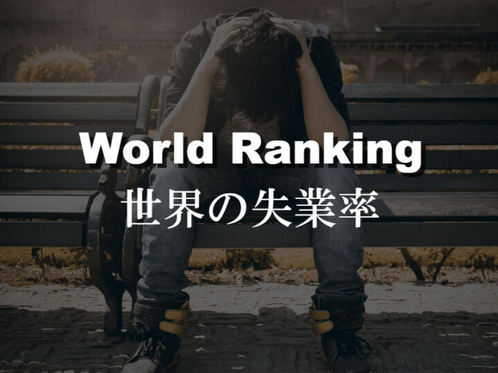 世界の失業率